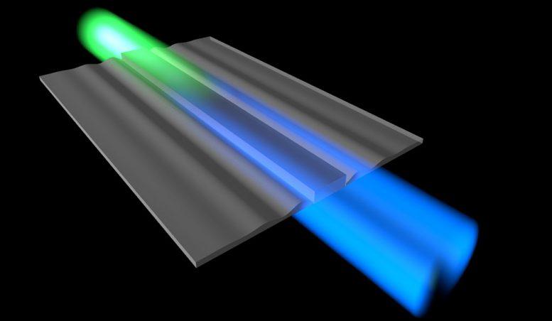 物理学家使用激光来冷却硅芯片中行进的声波