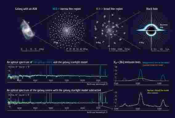 天文学家在银河核中发现了中间质量黑洞