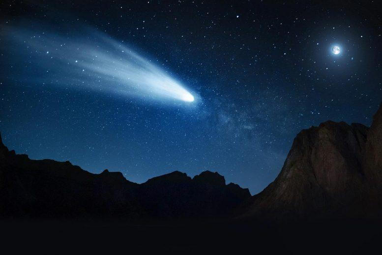 彗星网关发现内部太阳系的发现改变了对彗星演变的根本了解
